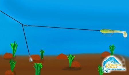 Три условия проводки отводного поводка